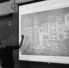 Explaining Inverter
